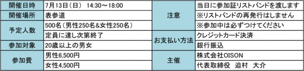 青山x表参道コン